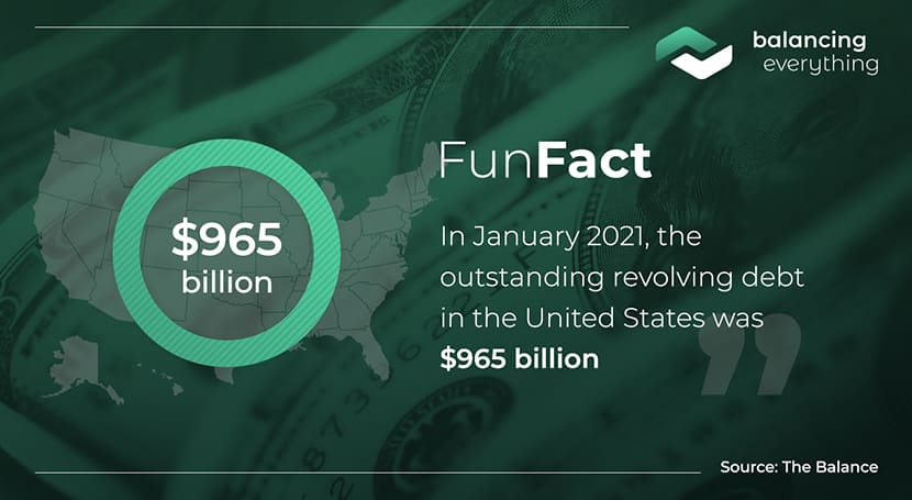 In January 2021, the outstanding revolving debt in the United States was $965 billion.