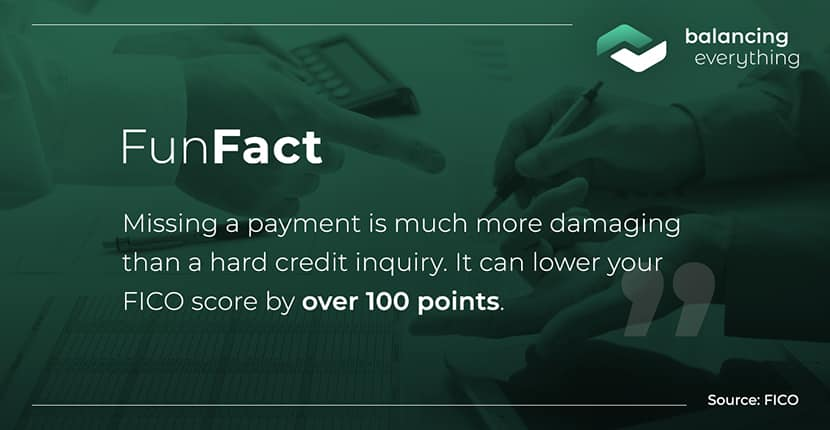 Missing a payment is much more damaging than a hard credit inquiry. It can lower your FICO score by over 100 points.
